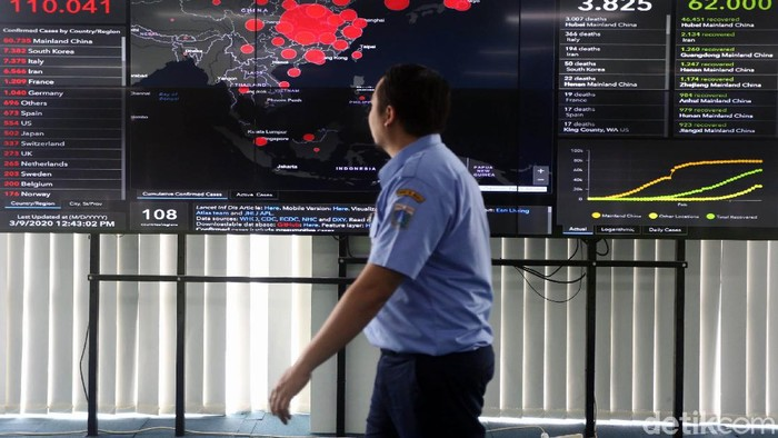 Data Corona Terkait Indonesia 16 Maret 2020 Pukul 05 00 Wib