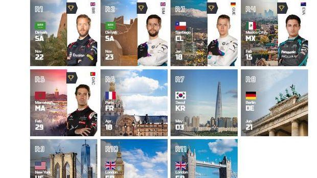 Jakarta dihapus dari kalender Formula E 2020