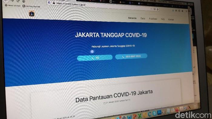 Situs Virus Corona Pemprov DKI Jakarta