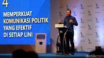 Dinasti Partai Demokrat dari SBY ke AHY