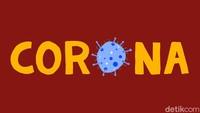 Tambah 3.989, Kasus Positif Corona di RI 20 September Jadi 244.676
