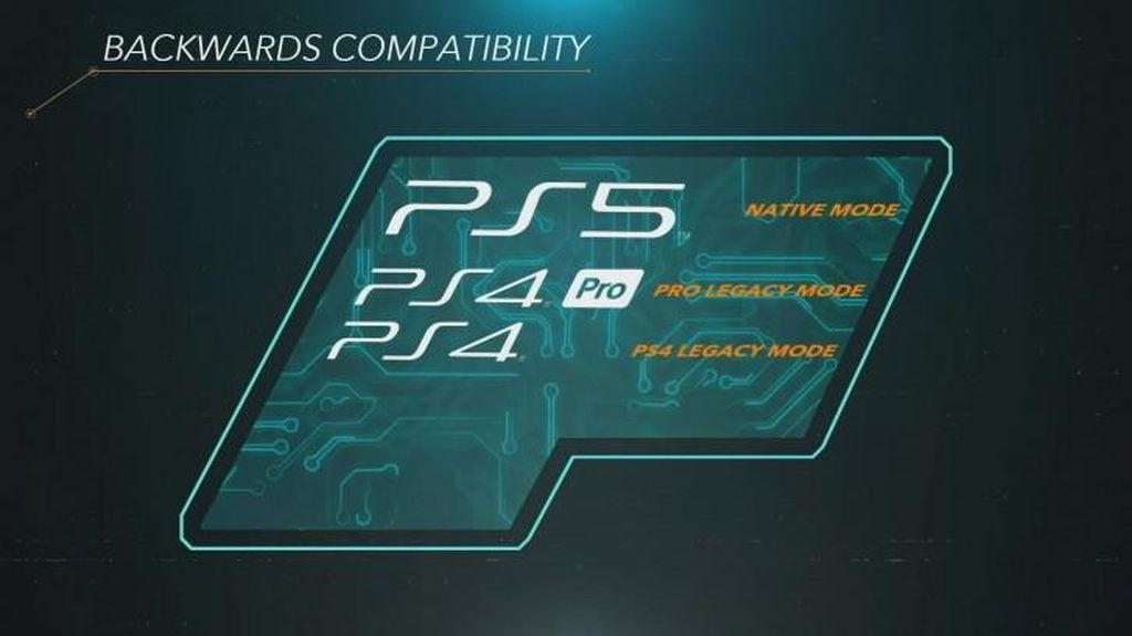 Asyik! Setidaknya 100 Game PS4 Kompatibel dengan PS5