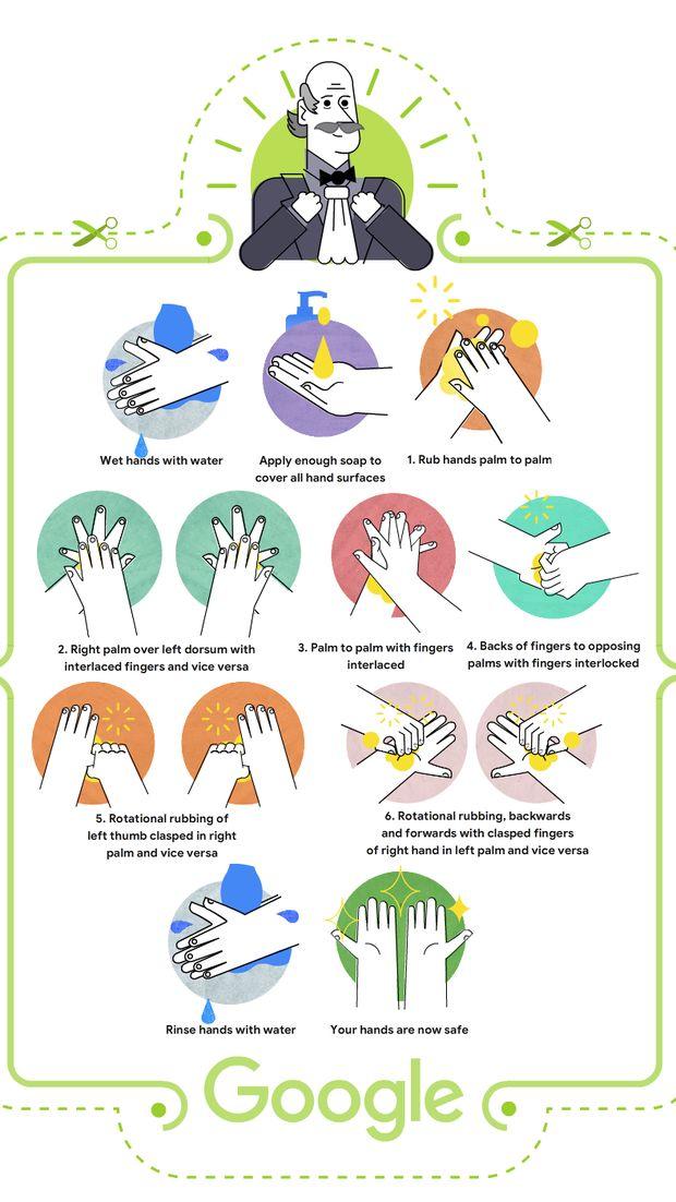Gambar Animasi Mencuci Tangan Dengan Benar Ideku Unik