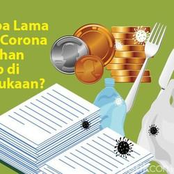 Berapa Lama Virus Corona Bertahan Hidup di Permukaan?