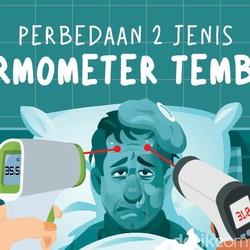 Termometer Tembak untuk Industri Vs Medis, Ini Bedanya