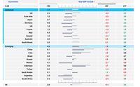 Moody's: Ekonomi G-20 Minus 0,5% Gegara COVID-19