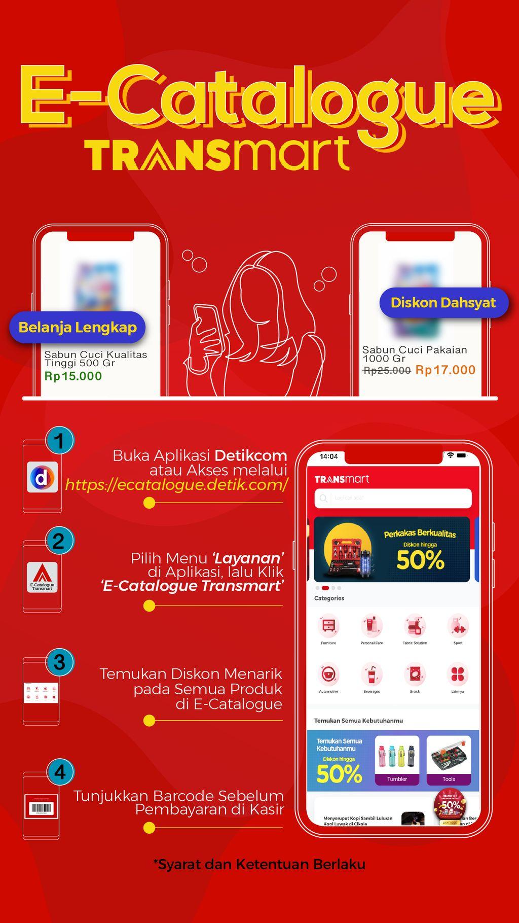 Infografis Transmart