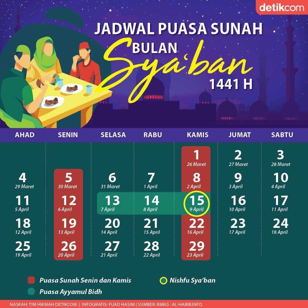 INFOGRAFIS: Jadwal Puasa Bulan Sya'ban 1441 H
