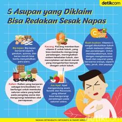5 Nutrisi untuk Redakan Sesak Napas