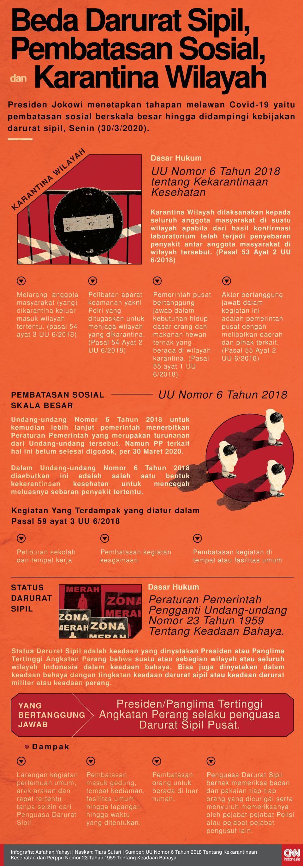 Yusril Kritik Kebijakan PSBB Jokowi