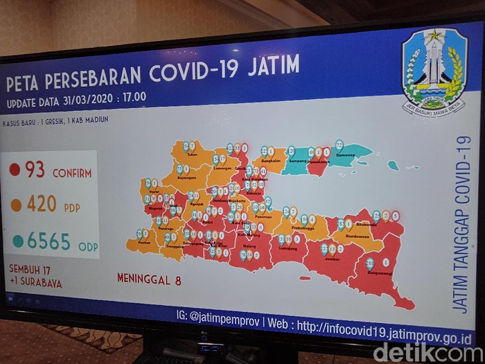 Wilayah zona merah corona di Jawa Timur terus bertambah. Hingga Selasa (31/3), setengah wilayah Jatim telah masuk zona merah.