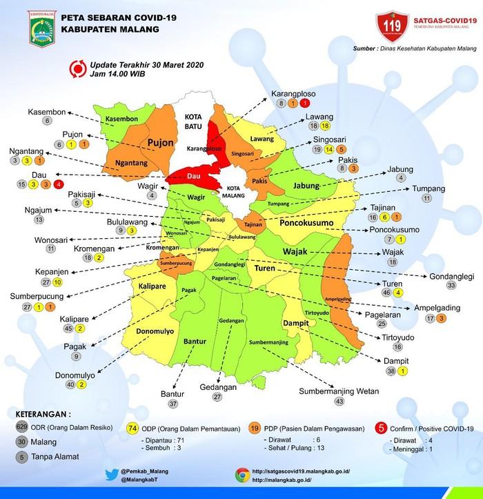 Kabupaten Malang Masuk Zona Merah Corona Desa Diimbau Pasang Portal