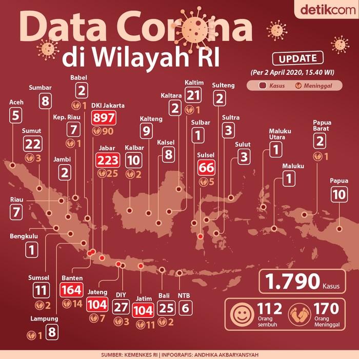 Peta Sebaran Corona di Wilayah RI per 2 April 2020