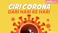 Ciri Corona dari Hari ke Hari