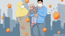 Satgas COVID-19 UGM: Mudik Tak Dicegah, Puncak Corona Usai Lebaran