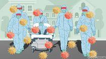 9 RS Malaysia Akan Mulai Uji Coba Obat Global WHO untuk Virus Corona
