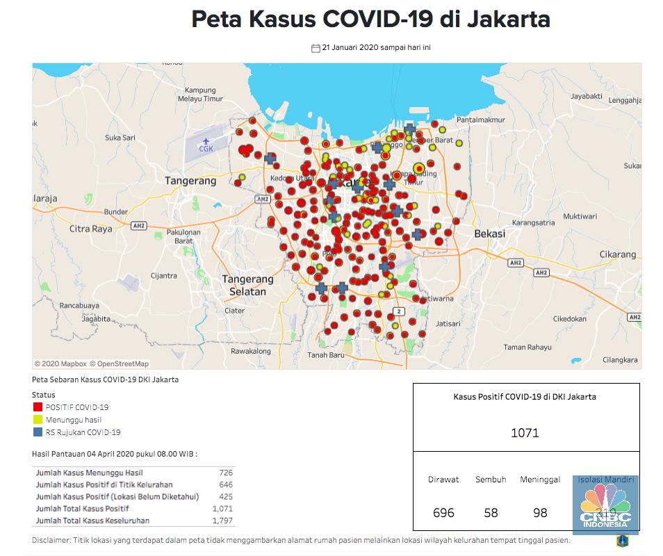 Positif Corona Jakarta Capai 1000 Orang, Pegadungan Terbanyak