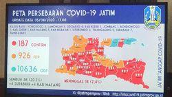 Ponorogo dan Bondowoso Masuk Zona Merah, Total Ada 23 Kab/Kota Se-Jatim