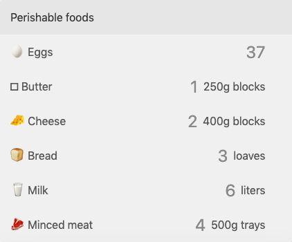 Kalkulator online untuk hitung bahan makanan karantina