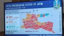 Update Corona di Jatim: 189 Positif, 985 PDP, 10.929 ODP, 40 Sembuh, 14 Meninggal