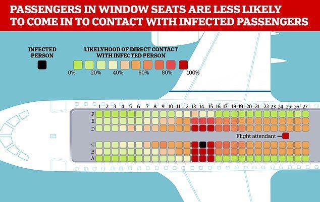 tempat duduk aman di pesawat