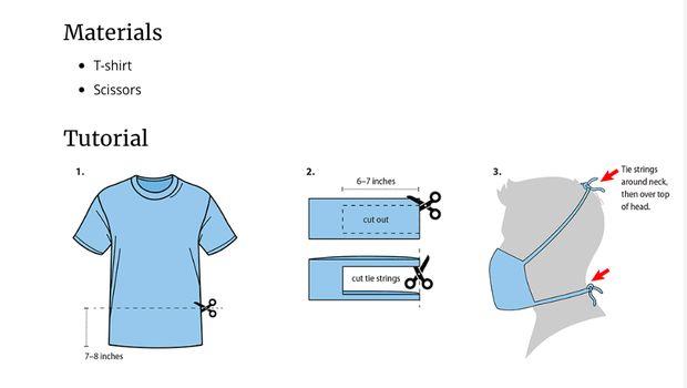 Tips membuat masker kain dari CDC.