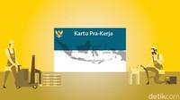 Kuota Pra Kerja Gelombang IV 800 Ribu, Korban PHK Jadi Prioritas