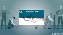 Status 180 Ribu Peserta Prakerja Dicabut, Uang Rp 6 T Balik ke Negara