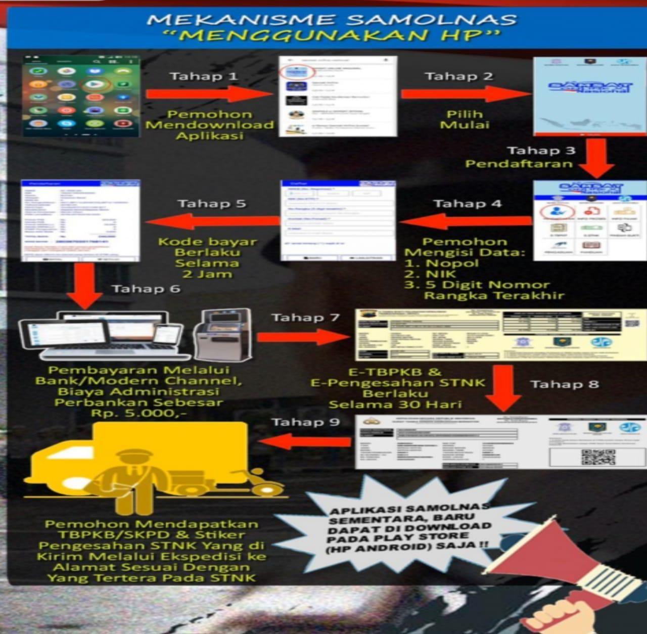 Cara download aplikasi bayar pajak online