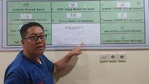 Pasien Positif Corona Meninggal di Papua Bertambah Jadi 5, PDP 54 Orang