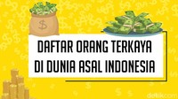15 Orang Terkaya Dunia Asal Indonesia