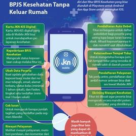 Mobile JKN Mudahkan Layanan BPJS Kesehatan Tanpa Keluar Rumah