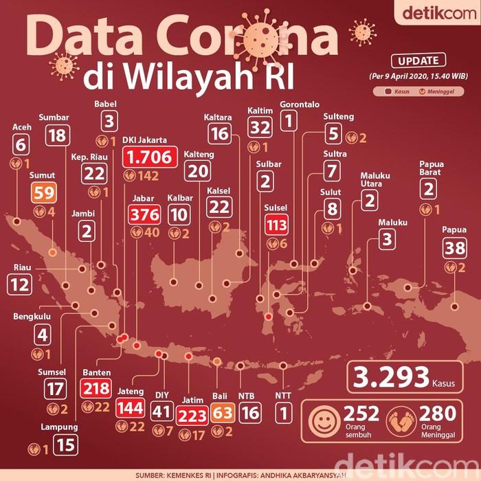 Peta Sebaran 3 293 Kasus Corona Yang Kini Sudah Di 34 Provinsi Indonesia