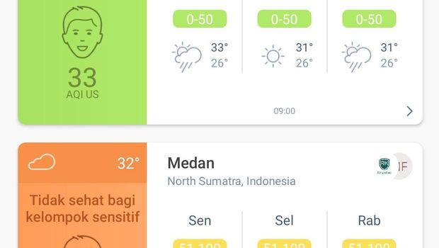 Kualitas udara Jakarta saat PSBB