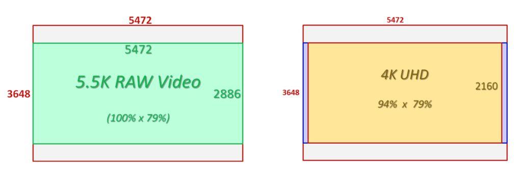Ada sedikit crop saat merekam video 4K.