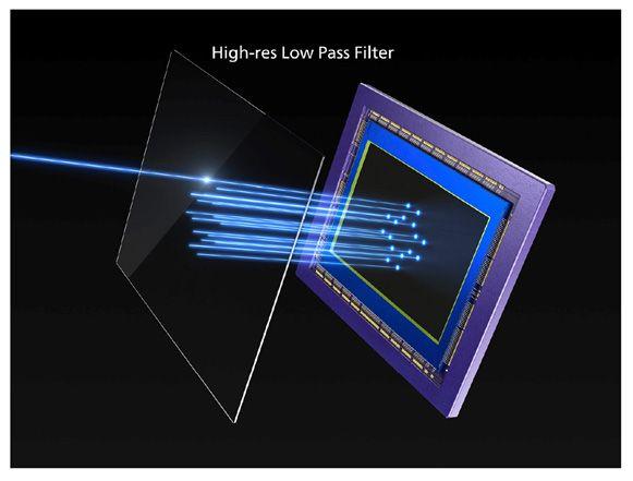 Low pass filter yang berguna untuk meningkatkan kualitas foto dan video.