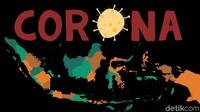Update Corona di RI 3 Juni: Kasus Positif 28.233, Sembuh 8.406, Meninggal 1.698