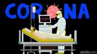 Per 8 Juli, 11 Provinsi Ini Lebih Banyak Pasien Corona Sembuh daripada Positif
