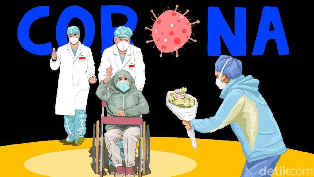 Kasus Sembuh Corona RI Pecah Rekor 27 Januari, Begini Sebarannya