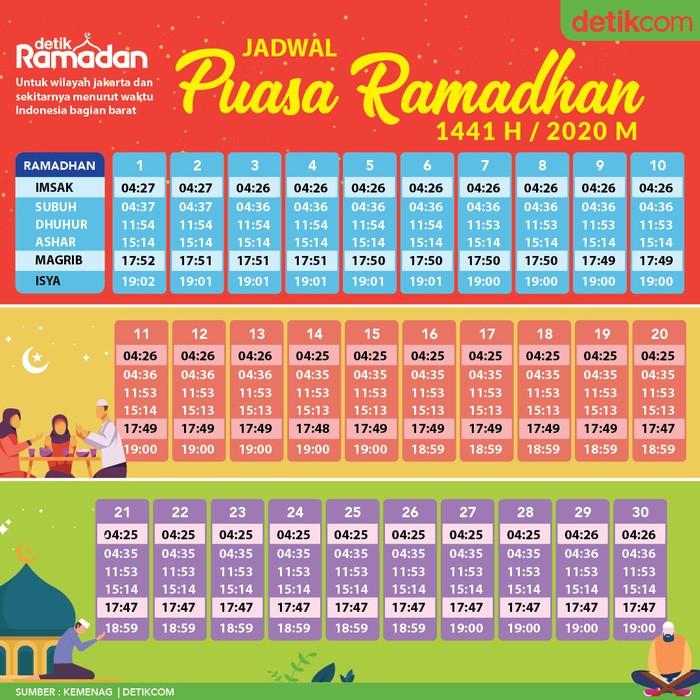 Ini Jadwal Imsakiyah Ramadhan 1441 H dari Kemenag ...