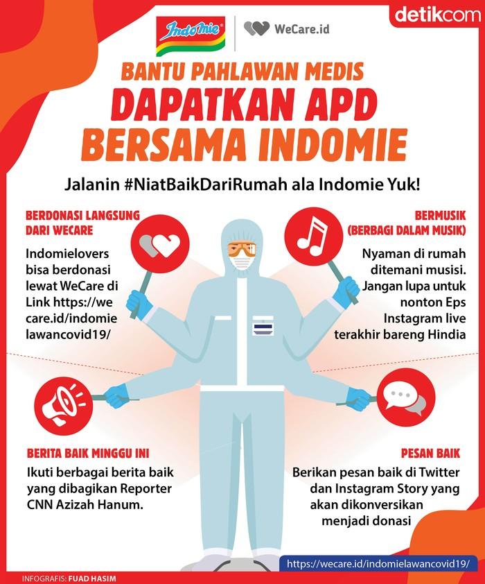 Infografis Indomie
