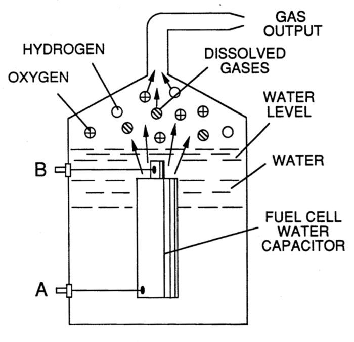 Fuel Cell Hydrogen Stanly Meyer