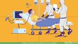 Ramadhan tahun ini berbeda dari tahun-tahun sebelumnya. Pandemi virus Corona COVID-19 mengharuskan umat muslim berpuasa sembari menerapkan physical distancing.