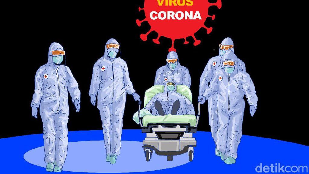 Positif Corona, Warga Sukabumi Nekat Kabur dari RS di Riau