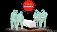 Keluarga Bongkar Makam Pasien COVID di Sumbar, Posisi Jasad Tak Hadap Kiblat