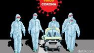 Pasien Positif Corona di Kaltim Bertambah 2, Punya Riwayat Pergi ke Gowa