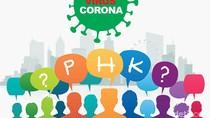 Pandemi Corona, 5.773 Warga Bandung Barat Kena PHK