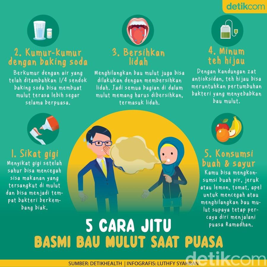 5 Tips Mencegah Bau Mulut Tak Sedap Saat Puasa
