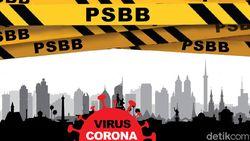 PSBB Kota Bandung Diperpanjang dengan Skema Proporsional