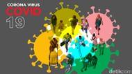 ODP Reaktif Rapid Kabur Saat Diisolasi di RS Krangkeng Indramayu